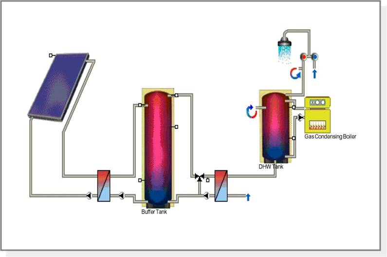Solar Thermal System Designs | Williams Renewables