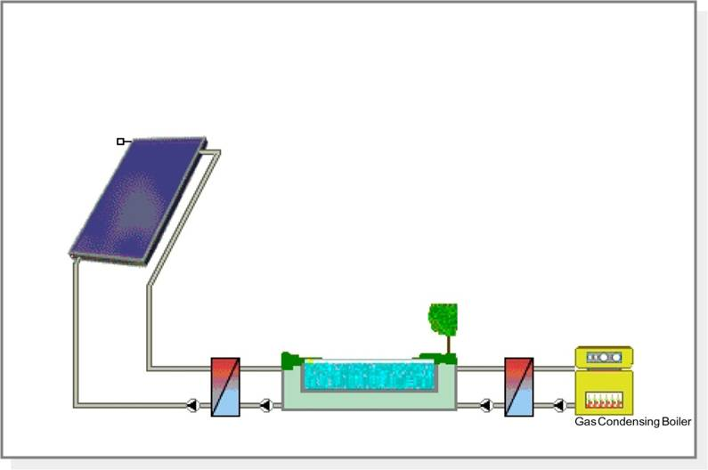 Solar thermal system designs williams renewables - Swimming pool heating system design ...
