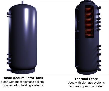 Accumulator tanks type