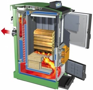 Biomass Log Boiler example